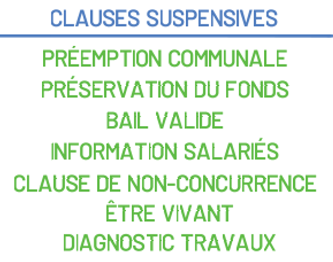 compromis condition suspensive